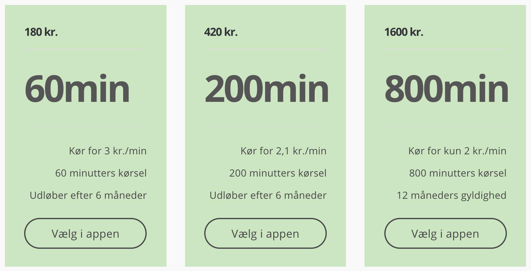 GreenMobility priser